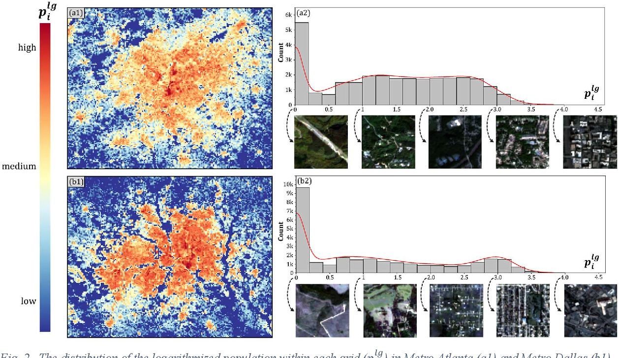 Figure 3 for Sensing population distribution from satellite imagery via deep learning: model selection, neighboring effect, and systematic biases