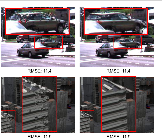 Figure 1 for Subjective Annotation for a Frame Interpolation Benchmark using Artifact Amplification