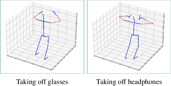 Figure 1 for Leveraging Third-Order Features in Skeleton-Based Action Recognition