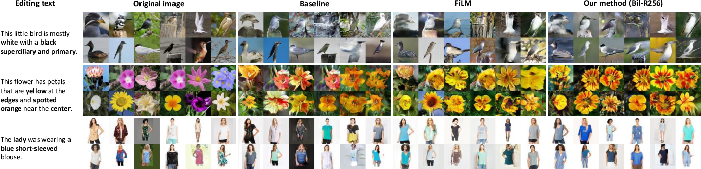 Figure 4 for Bilinear Representation for Language-based Image Editing Using Conditional Generative Adversarial Networks