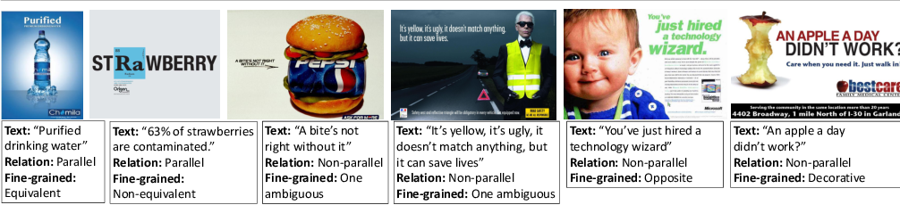 Figure 3 for Equal But Not The Same: Understanding the Implicit Relationship Between Persuasive Images and Text