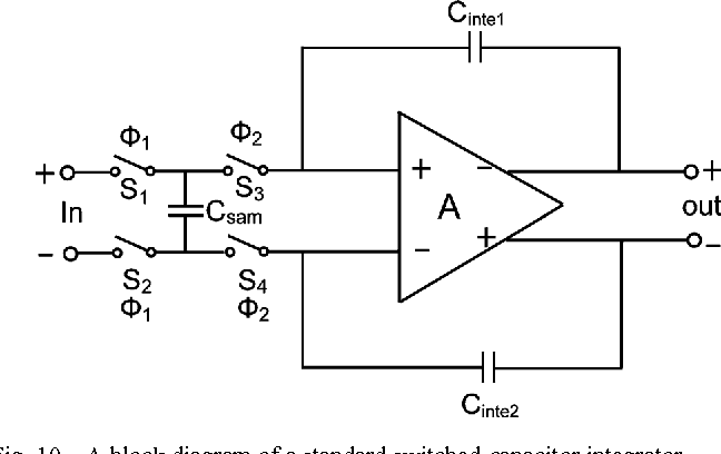 figure 10 from a 1 8  mu  w 60 nv   surd  hz capacitively