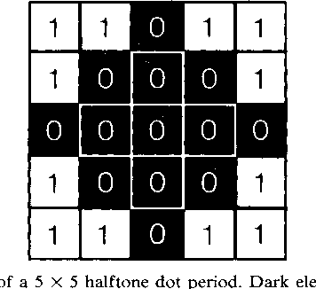 Figure 2 from Visibility of halftone dot textures - Semantic Scholar