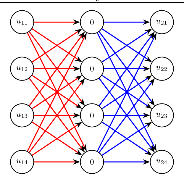 Figure 1 for Revisiting Fixed Support Wasserstein Barycenter: Computational Hardness and Efficient Algorithms