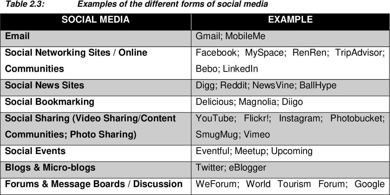 PDF] A critical assessment of the key success factors of