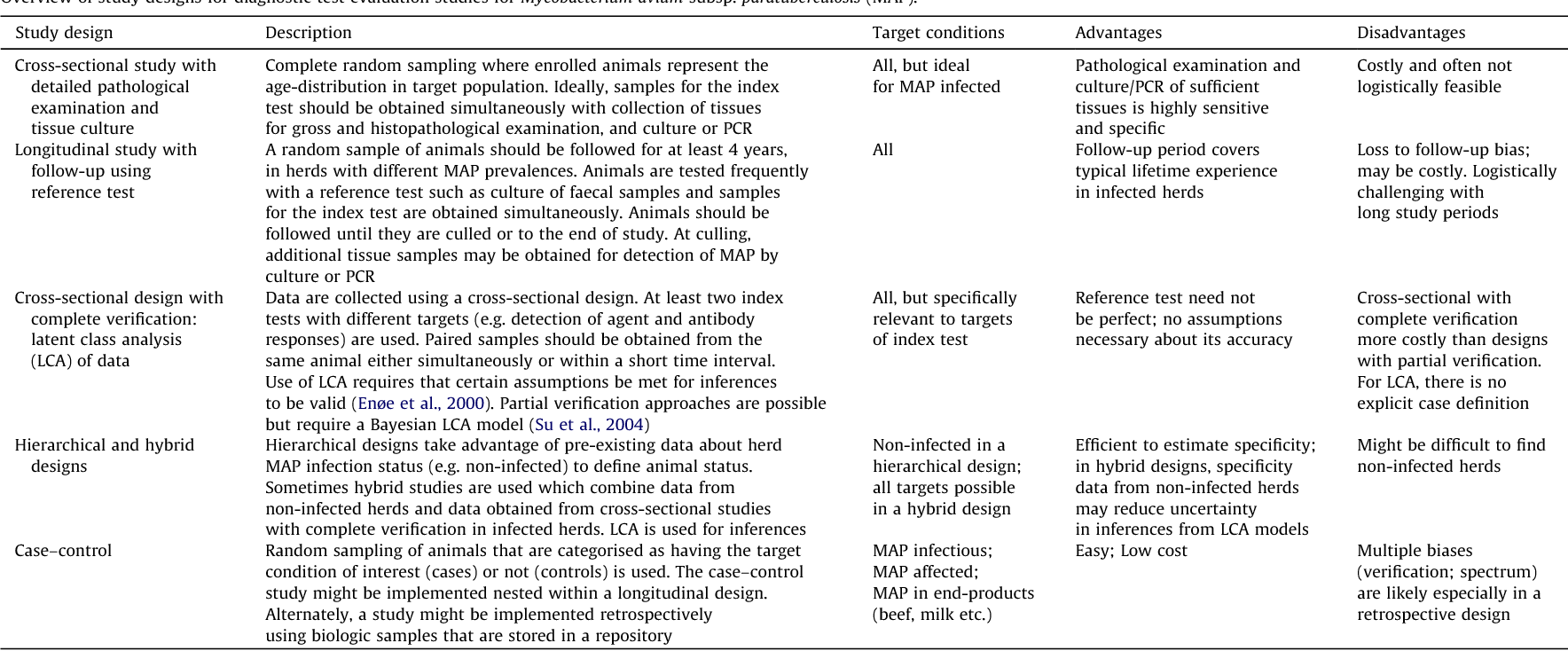 Structured approach to design of diagnostic test evaluation