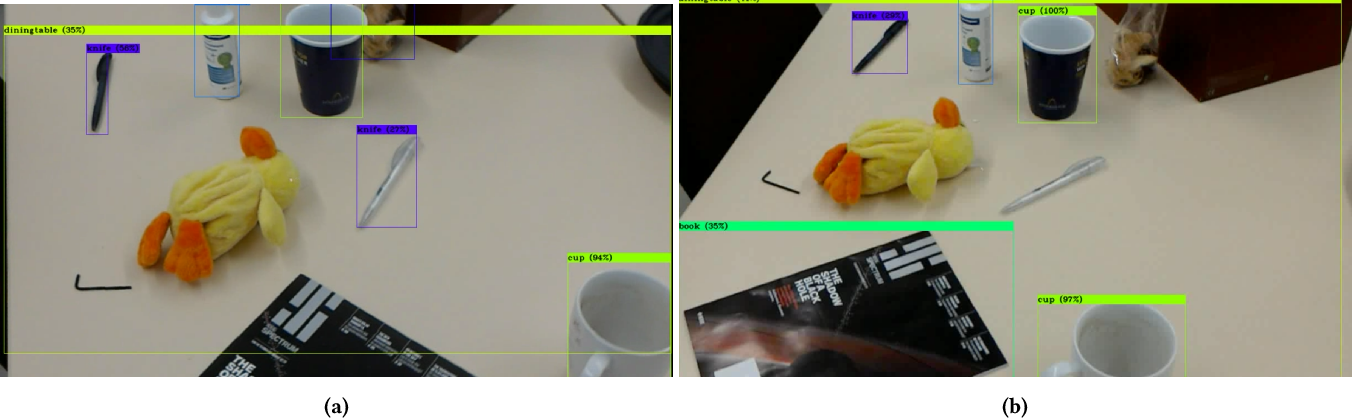 Figure 1 for HAIR: Head-mounted AR Intention Recognition