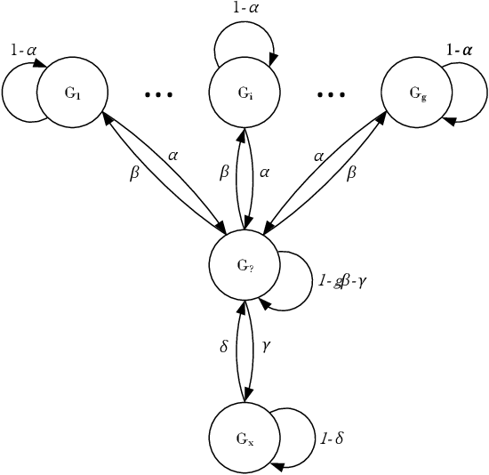 Figure 2 for HAIR: Head-mounted AR Intention Recognition