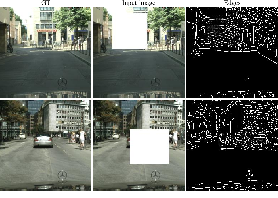 Figure 3 for Semantic-Guided Inpainting Network for Complex Urban Scenes Manipulation