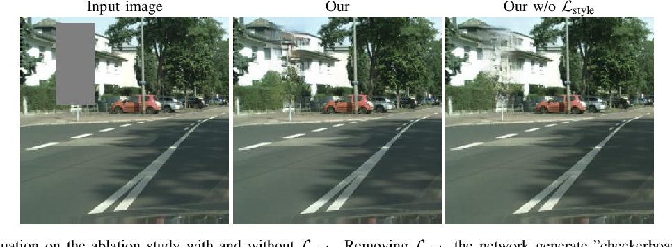 Figure 4 for Semantic-Guided Inpainting Network for Complex Urban Scenes Manipulation