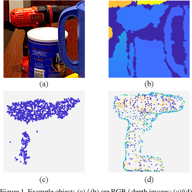 Figure 1 for PR-GCN: A Deep Graph Convolutional Network with Point Refinement for 6D Pose Estimation