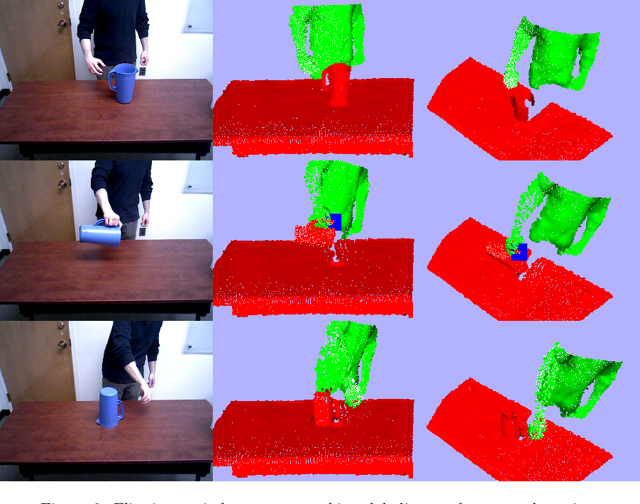 Figure 4 for Extracting Contact and Motion from Manipulation Videos