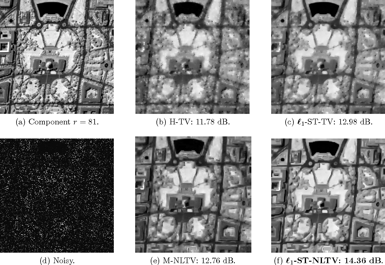 Figure 3 for A Non-Local Structure Tensor Based Approach for Multicomponent Image Recovery Problems