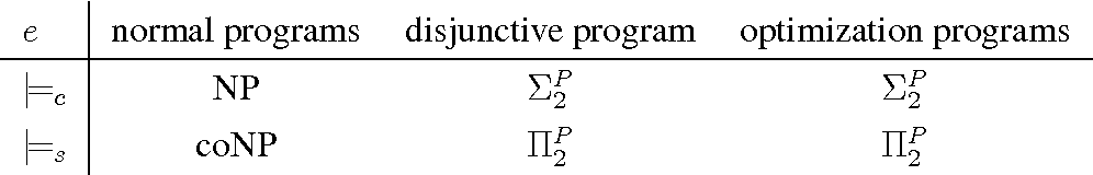 Figure 3 for Making Use of Advances in Answer-Set Programming for Abstract Argumentation Systems