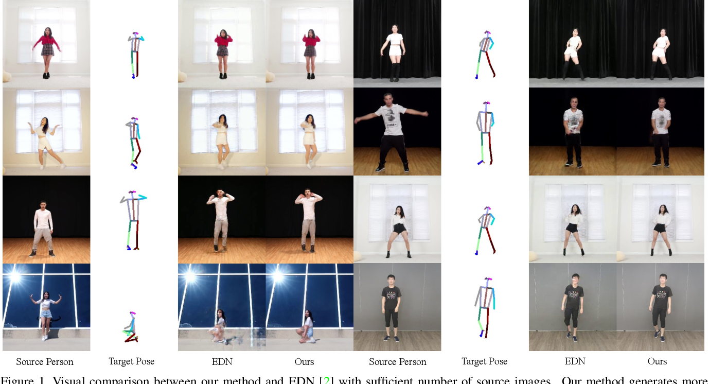 Figure 2 for Few-Shot Human Motion Transfer by Personalized Geometry and Texture Modeling