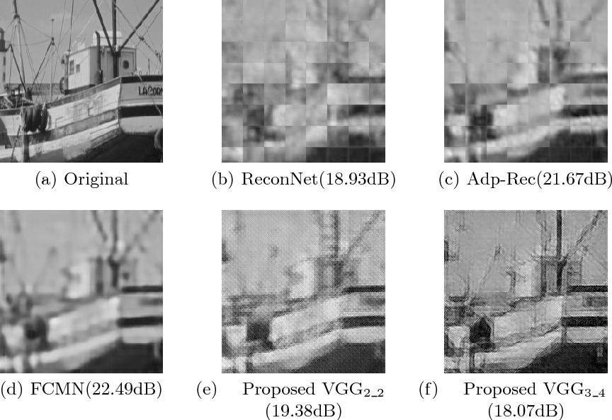 Figure 4 for Perceptual Compressive Sensing