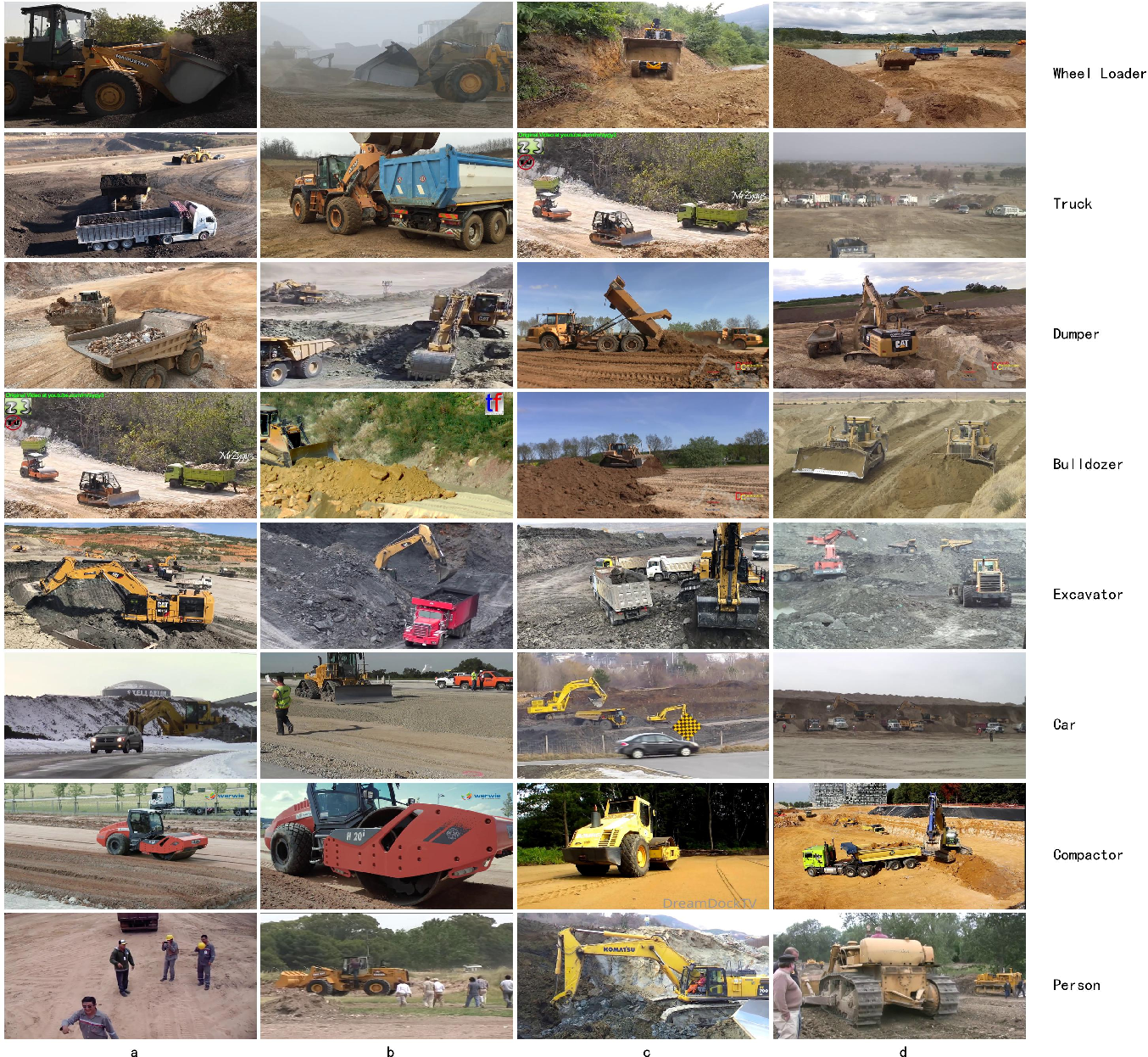 Figure 1 for KIT MOMA: A Mobile Machines Dataset