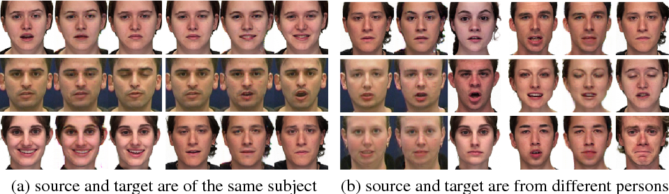 Figure 1 for Generative Adversarial Talking Head: Bringing Portraits to Life with a Weakly Supervised Neural Network