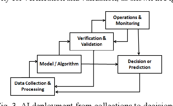 Figure 4 for Multisource AI Scorecard Table for System Evaluation