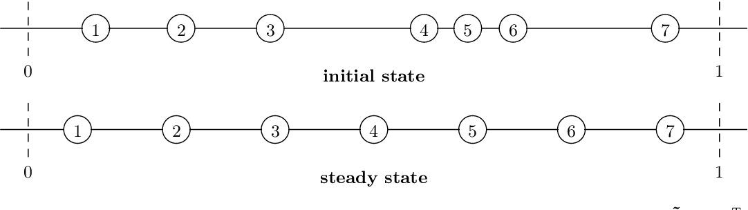 Figure 4 for Stable Backward Diffusion Models that Minimise Convex Energies