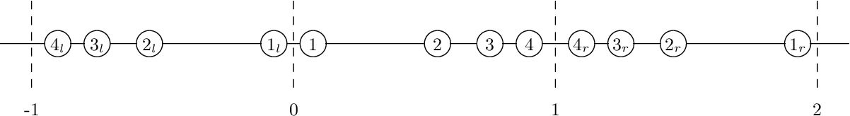 Figure 1 for Stable Backward Diffusion Models that Minimise Convex Energies