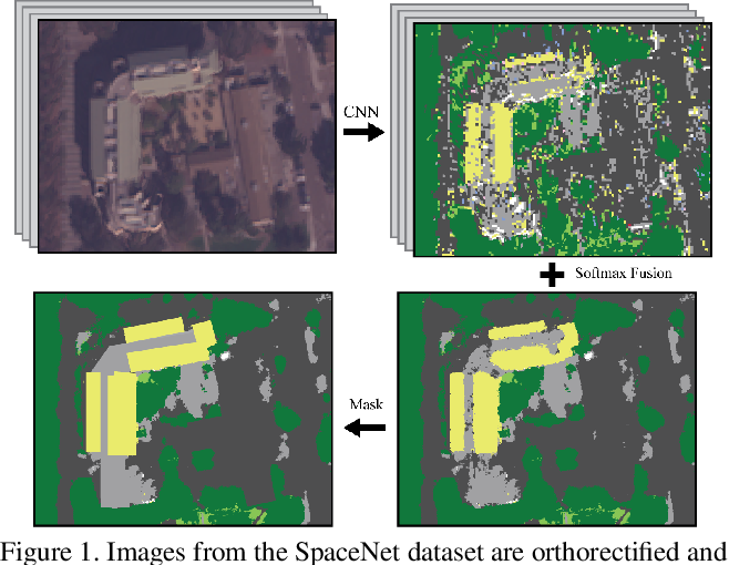 Figure 1 for Material Segmentation of Multi-View Satellite Imagery