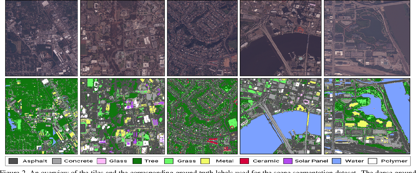 Figure 3 for Material Segmentation of Multi-View Satellite Imagery