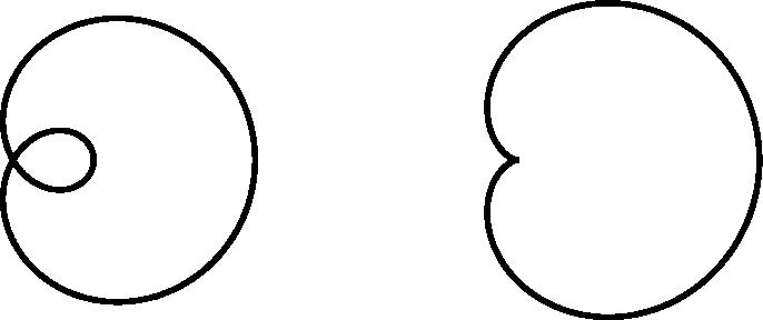 Figure 5: a) limaçon; b) cardioid.