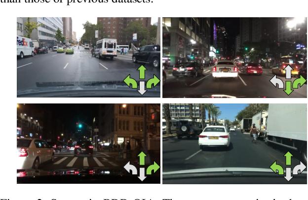 Figure 4 for Explainable Object-induced Action Decision for Autonomous Vehicles