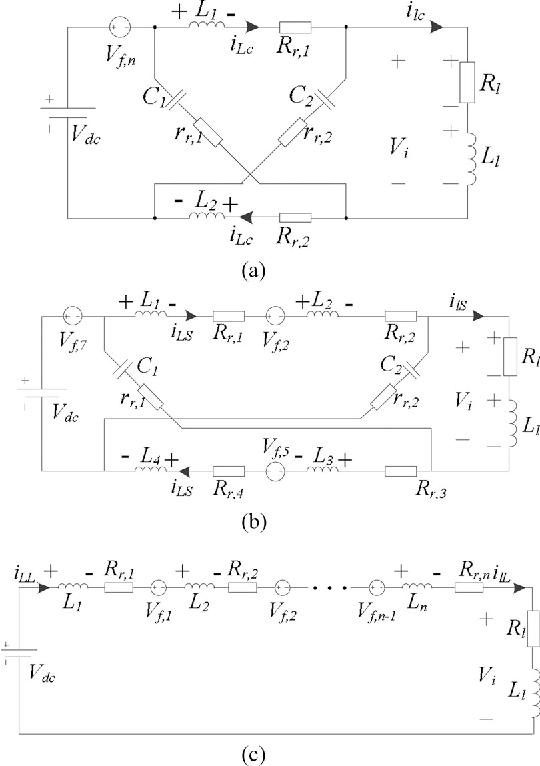 L Z Source Inverter
