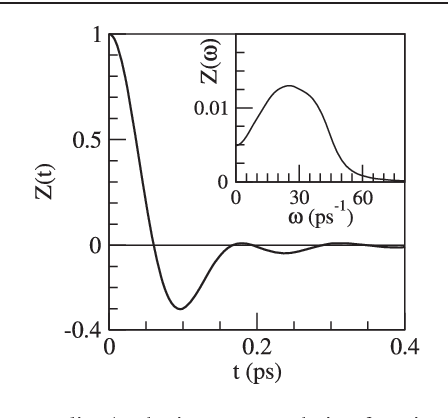 Figure 12 From Structural And Dynamical Properties Of Liquid Mg An