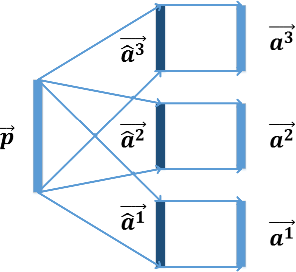 Figure 3 for Learning with Rethinking: Recurrently Improving Convolutional Neural Networks through Feedback