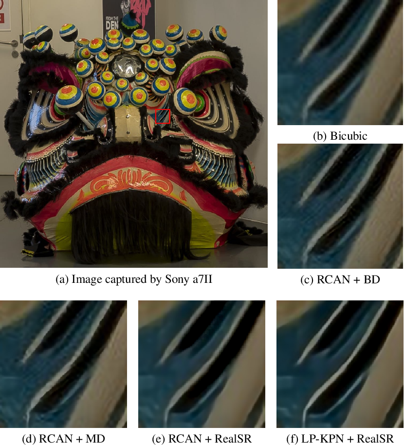 Figure 1 for Toward Real-World Single Image Super-Resolution: A New Benchmark and A New Model
