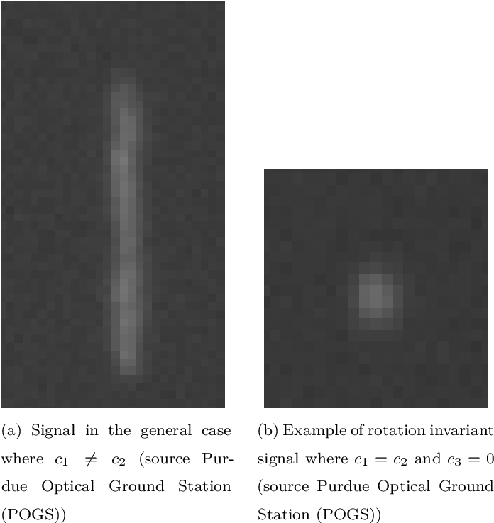 Quantifying uncertainties in signal position in non-resolved