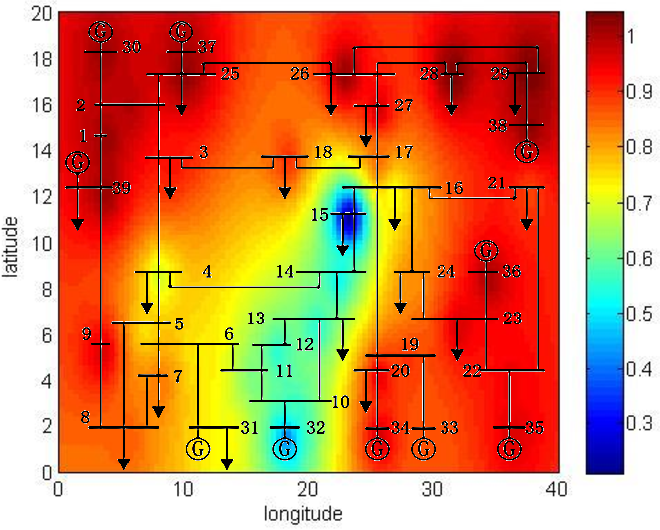 Figure 1 for Data-Driven Short-Term Voltage Stability Assessment Based on Spatial-Temporal Graph Convolutional Network
