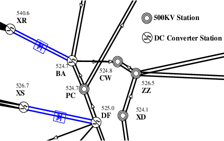 Figure 3 for Data-Driven Short-Term Voltage Stability Assessment Based on Spatial-Temporal Graph Convolutional Network