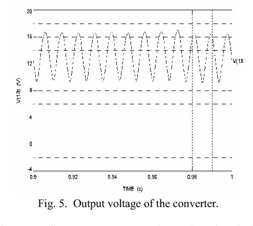 Fig. 5. Output voltage of the converter.