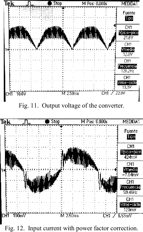 Fig. 11. Output voltage of the converter.
