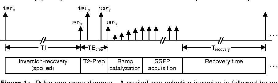 PDF] 3 D Fluid-Suppressed T 2-Prep Flow-Independent
