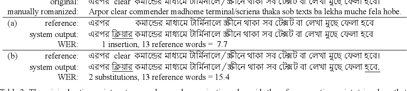 Figure 3 for Processing South Asian Languages Written in the Latin Script: the Dakshina Dataset
