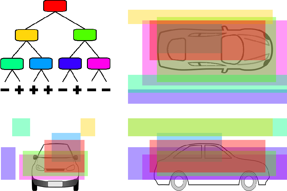 Figure 4 for Vehicular Multi-object Tracking with Persistent Detector Failures