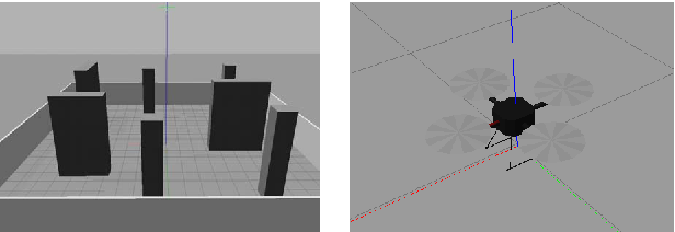 Figure 1 for Motion Planning by Reinforcement Learning for an Unmanned Aerial Vehicle in Virtual Open Space with Static Obstacles