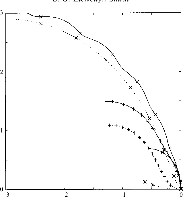 PDF] The motion of a non-isolated vortex on the beta-plane