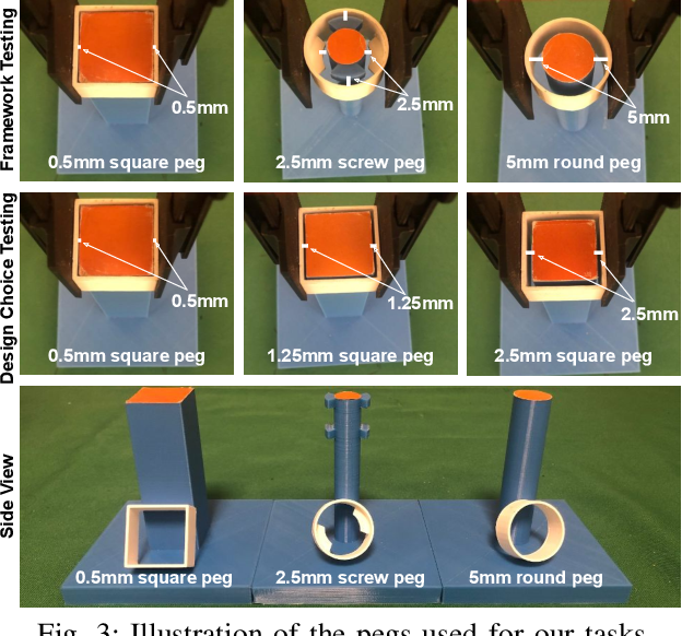Figure 3 for Coarse-to-Fine for Sim-to-Real: Sub-Millimetre Precision Across the Workspace