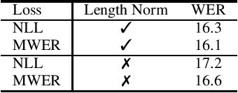Figure 3 for On Minimum Word Error Rate Training of the Hybrid Autoregressive Transducer