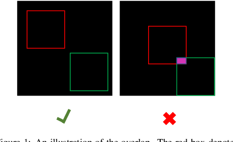 Figure 1 for Multi-objects Generation with Amortized Structural Regularization