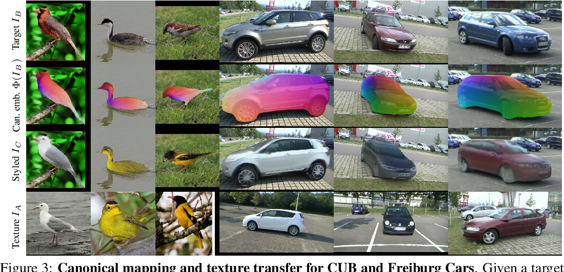 Figure 4 for Canonical 3D Deformer Maps: Unifying parametric and non-parametric methods for dense weakly-supervised category reconstruction