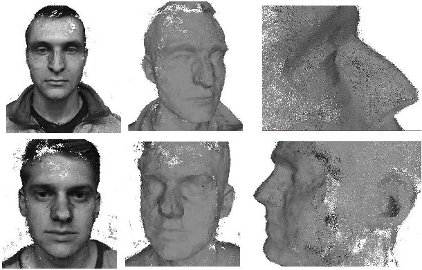 Figure 2 for High Accuracy Face Geometry Capture using a Smartphone Video