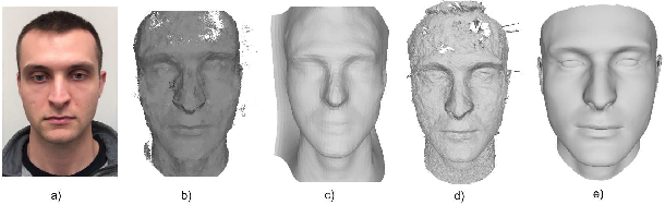 Figure 4 for High Accuracy Face Geometry Capture using a Smartphone Video
