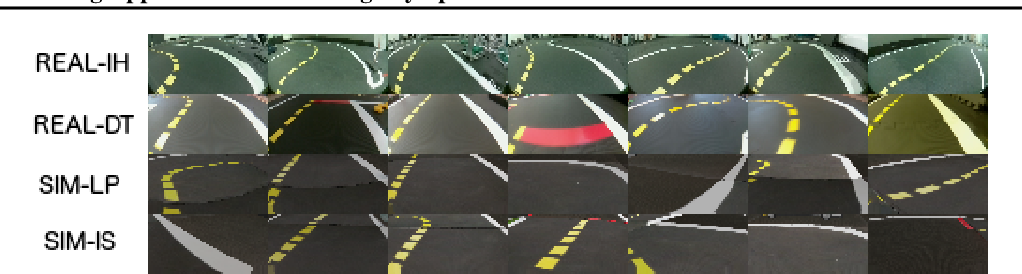 Figure 3 for Imitation Learning Approach for AI Driving Olympics Trained on Real-world and Simulation Data Simultaneously
